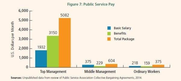 Zimbabwe wage theft, pay gap, Solidarity Center