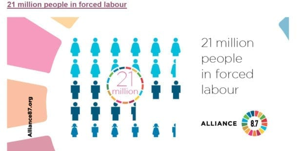 forced labor, unions, human rights, Solidarity Center, ILO protocol