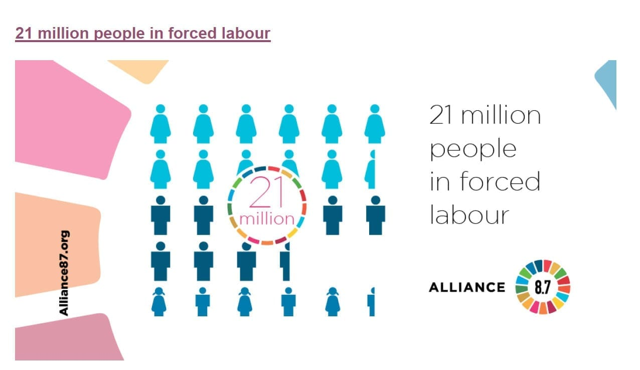 forced labor, unions, human rights, Solidarity Center, ILO protocol