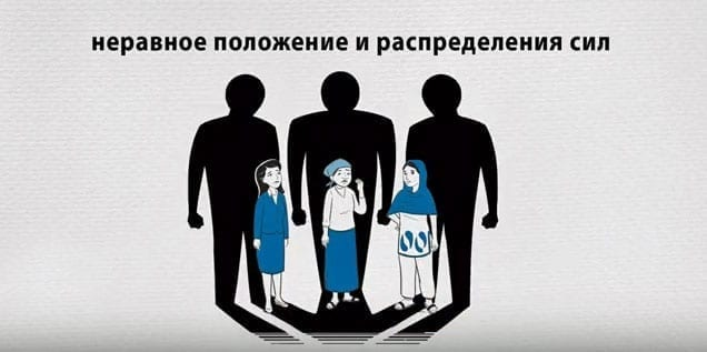 Video on Gender-Based Violence at Work Now in Russian