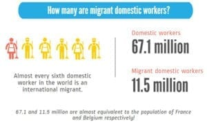 migrant workers, domestic workers, UN, Solidarity Center